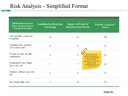 Risk Analysis Simplified Format Presentation Deck