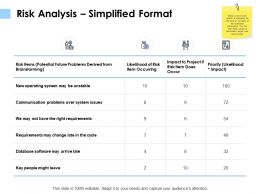 Risk Analysis Simplified Format Requirements Ppt Powerpoint Presentation File Diagrams