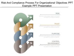 Risk And Compliance Process For Organizational Objectives Ppt Example Ppt Presentation