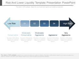 Risk And Lower Liquidity Template Presentation Powerpoint