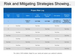 Risk And Mitigating Strategies Showing Project Risk Log With Mitigation Actions