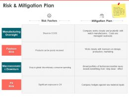 Risk And Mitigation Plan Ppt Powerpoint Presentation Examples