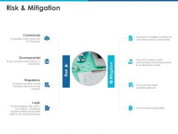 Risk And Mitigation Ppt Powerpoint Presentation Styles Graphics