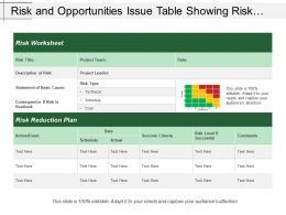 Risk And Opportunities Issue Table Showing Risk Reduction Plan With Risk Type