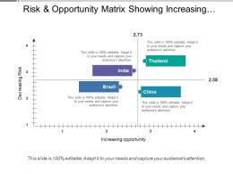 Risk And Opportunity Matrix Showing Increasing Opportunity And Decreasing Risk