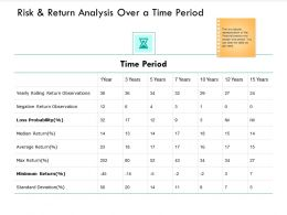 Risk And Return Analysis Over A Time Period Average Ppt Powerpoint Presentation Files