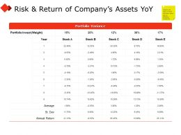 Risk And Return Of Companys Assets Yoy Table Ppt Powerpoint Presentation Portfolio Icon