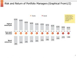 Risk And Return Of Portfolio Managers Graphical From Management Ppt Powerpoint Presentation Outline Samples