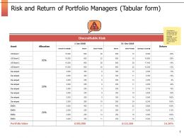 Risk And Return Of Portfolio Managers Tabular Form Business Ppt Powerpoint Presentation Outline Show