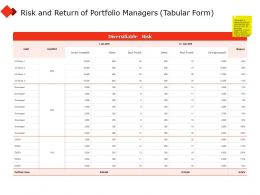 Risk And Return Of Portfolio Managers Tabular Form Invested Ppt Powerpoint Presentation Summary