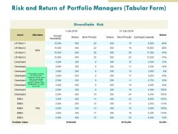 Risk And Return Of Portfolio Managers Tabular Form Management Ppt Powerpoint Presentation Pictures File Formats