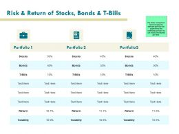 Risk And Return Of Stocks Bonds And T Bills Management Ppt Powerpoint Presentation Pictures Display