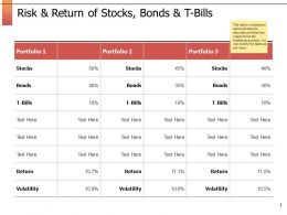 Risk And Return Of Stocks Bonds And T Bills Ppt Powerpoint Presentation Outline Template