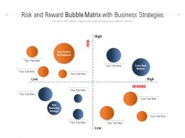 Risk And Reward Bubble Matrix With Business Strategies
