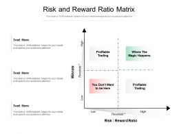 Risk And Reward Ratio Matrix