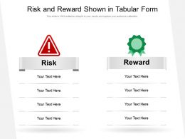 Risk And Reward Shown In Tabular Form