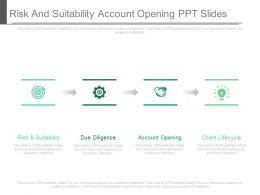 Risk And Suitability Account Opening Ppt Slides