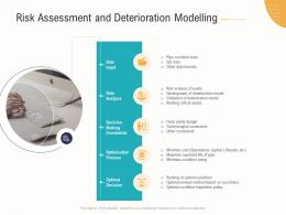 Risk Assessment And Deterioration Modelling Business Operations Analysis Examples Ppt Brochure