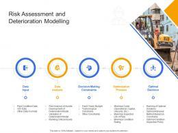 Risk Assessment And Deterioration Modelling Civil Infrastructure Construction Management Ppt Mockup
