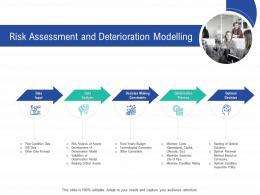 Risk Assessment And Deterioration Modelling Infrastructure Construction Planning Management Ppt Mockup