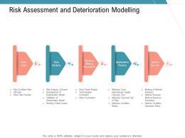 Risk Assessment And Deterioration Modelling Infrastructure Management Services Ppt Slides