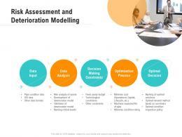 Risk Assessment And Deterioration Modelling Optimizing Business Ppt Clipart