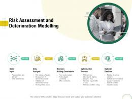 Risk Assessment And Deterioration Modelling Optimizing Infrastructure Using Modern Techniques Ppt Microsoft
