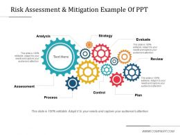 Risk Assessment And Mitigation Example Of Ppt