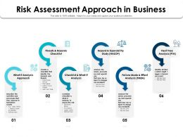 Risk Assessment Approach In Business