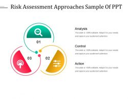 Risk Assessment Approaches Sample Of Ppt