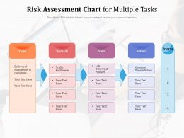 Risk Assessment Chart For Multiple Tasks