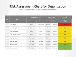 Risk Assessment Chart For Organization