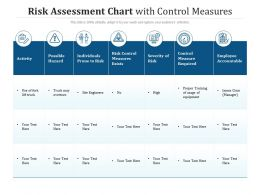 Risk Assessment Chart With Control Measures