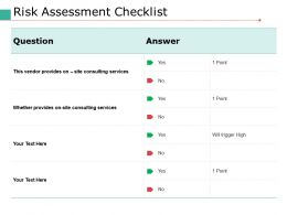Risk Assessment Checklist Ppt Pictures Skills