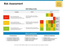 Risk Assessment Compare Ppt Powerpoint Presentation Icon Shapes