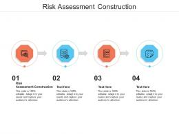 Risk Assessment Construction Ppt Powerpoint Presentation Summary Template Cpb