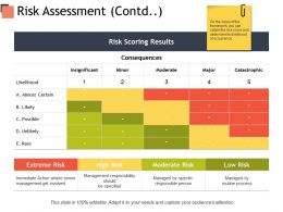 Risk Assessment Contd Consequences Ppt Powerpoint Presentation Outline Slideshow