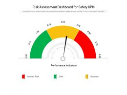 Risk Assessment Dashboard For Safety KPIs