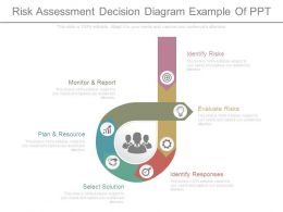 Risk Assessment Decision Diagram Example Of Ppt