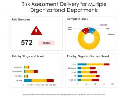 Risk Assessment Delivery For Multiple Organizational Departments