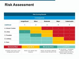 Risk Assessment Extreme Risk Ppt Powerpoint Presentation Icon Deck