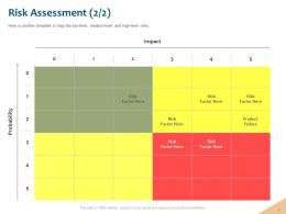 Risk Assessment Factor Here Management Ppt Powerpoint Presentation Topics
