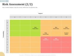 Risk Assessment Factor M2015 Ppt Powerpoint Presentation Infographics Ideas
