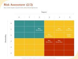 Risk Assessment Factor Ppt Model