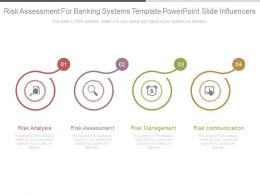 Risk Assessment For Banking Systems Template Powerpoint Slide Influencers