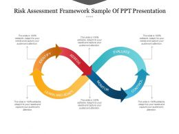 Risk Assessment Framework Sample Of Ppt Presentation