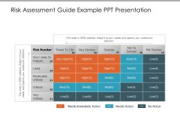Risk Assessment Guide Example Ppt Presentation