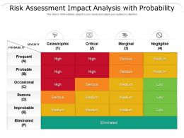 Risk Assessment Impact Analysis With Probability