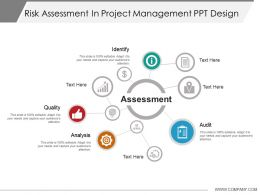 Risk Assessment In Project Management Ppt Design