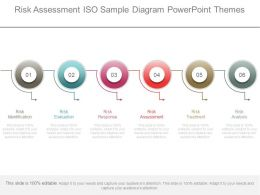 Risk Assessment Iso Sample Diagram Powerpoint Themes